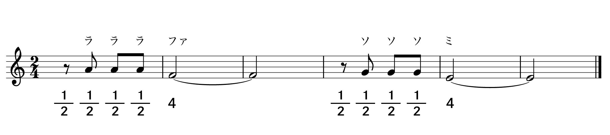 「がっかり」のメロディーの楽譜