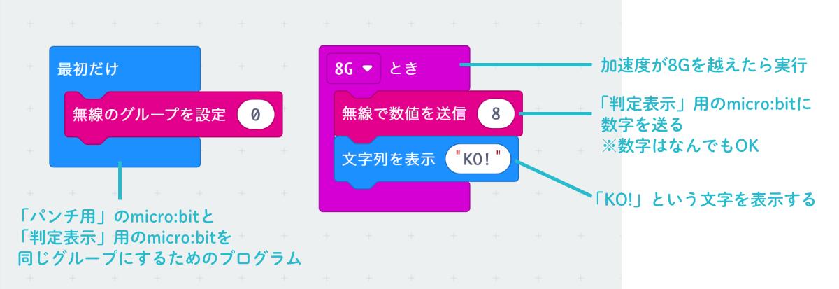 2個のmicro:bitで通信する